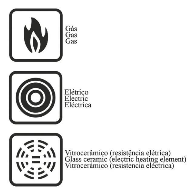 Sarten Tramontina 20883/028 Profesional Antiadherente